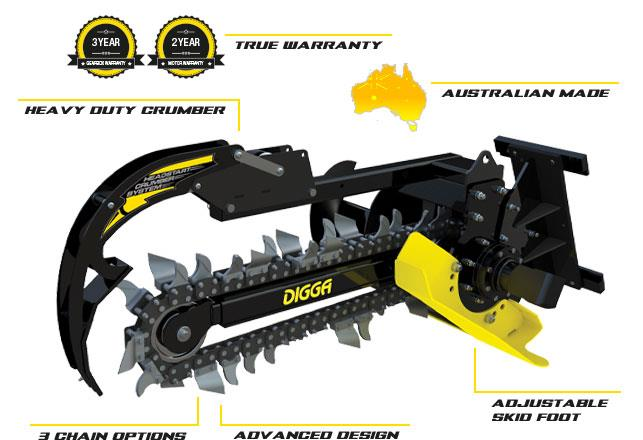 Digga, Trechers for Skid Steers